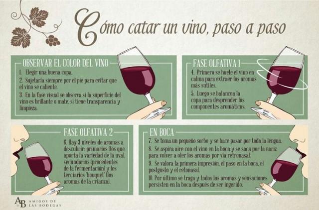 como-catar-un-vino-e1435331447606